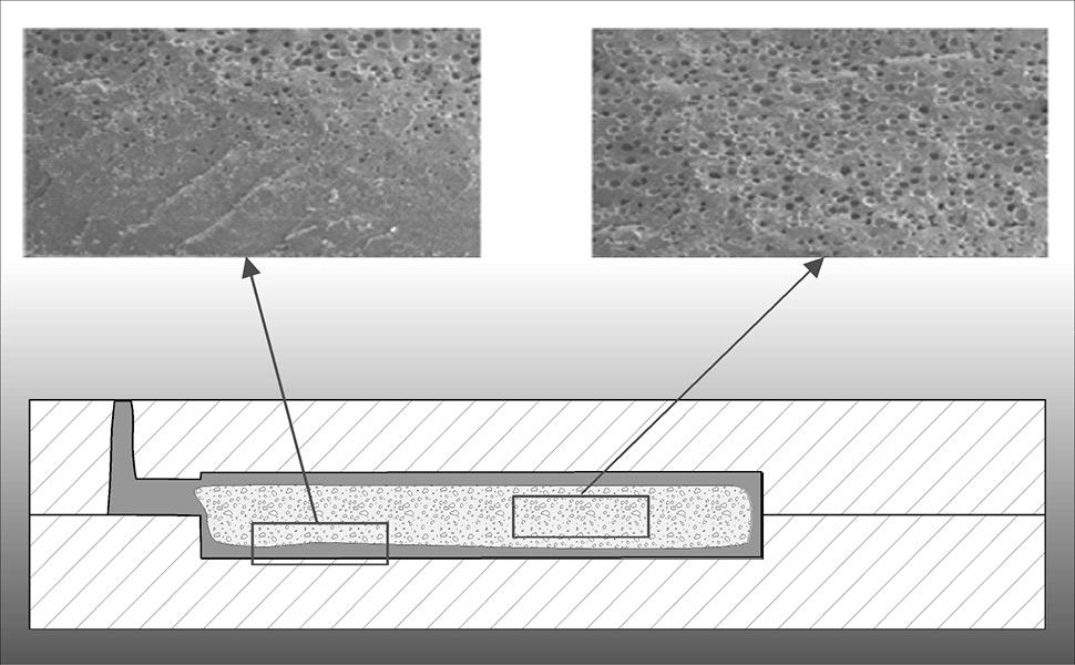 Mikrostruktur beim physikalischem Schäumen