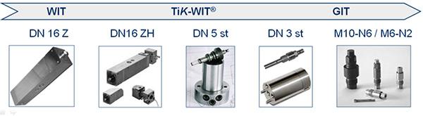 TiK-Injektoren für FIT